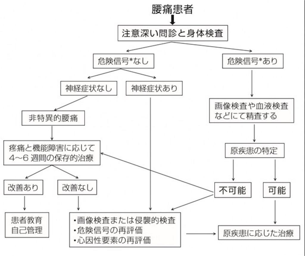 f:id:sakurai104:20170502141755j:image