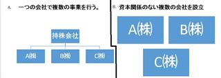 f:id:sakuraiyoshihide39:20170529153701p:plain