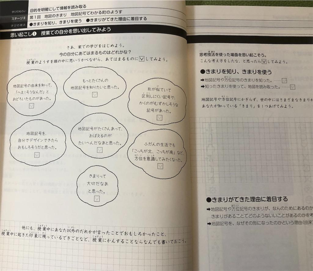 f:id:sakurako-tulipko:20200209122413j:image