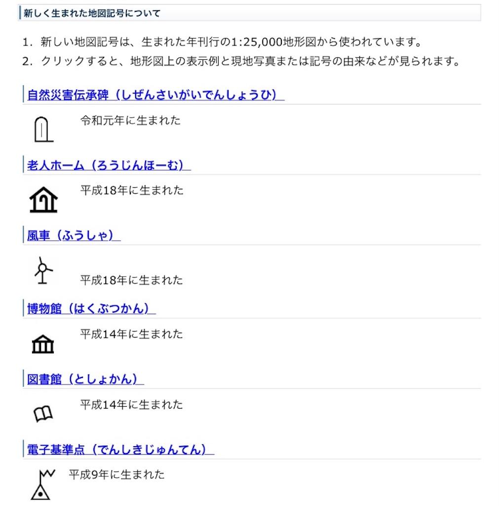 f:id:sakurako-tulipko:20200216161812j:image