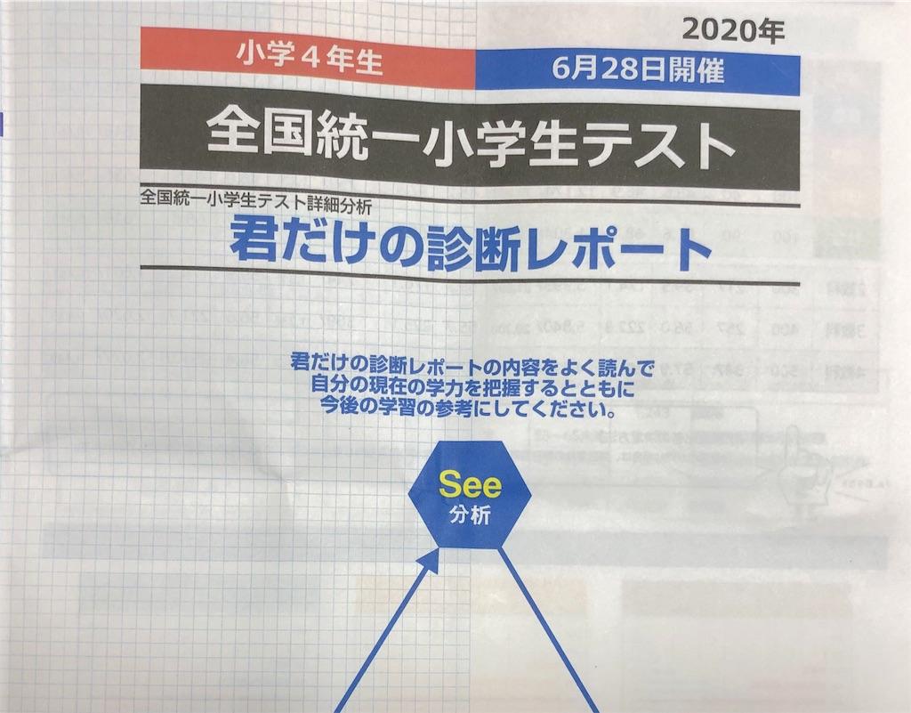 f:id:sakurako-tulipko:20200718161010j:image