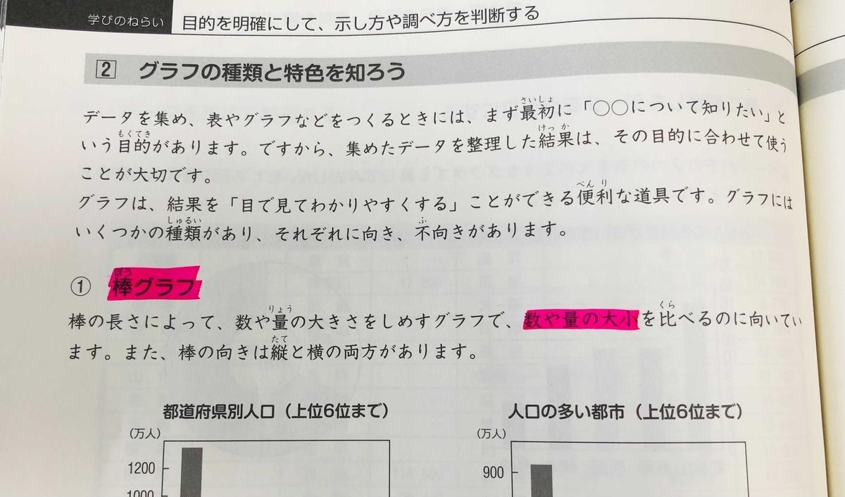 f:id:sakurako-tulipko:20210212104424j:plain