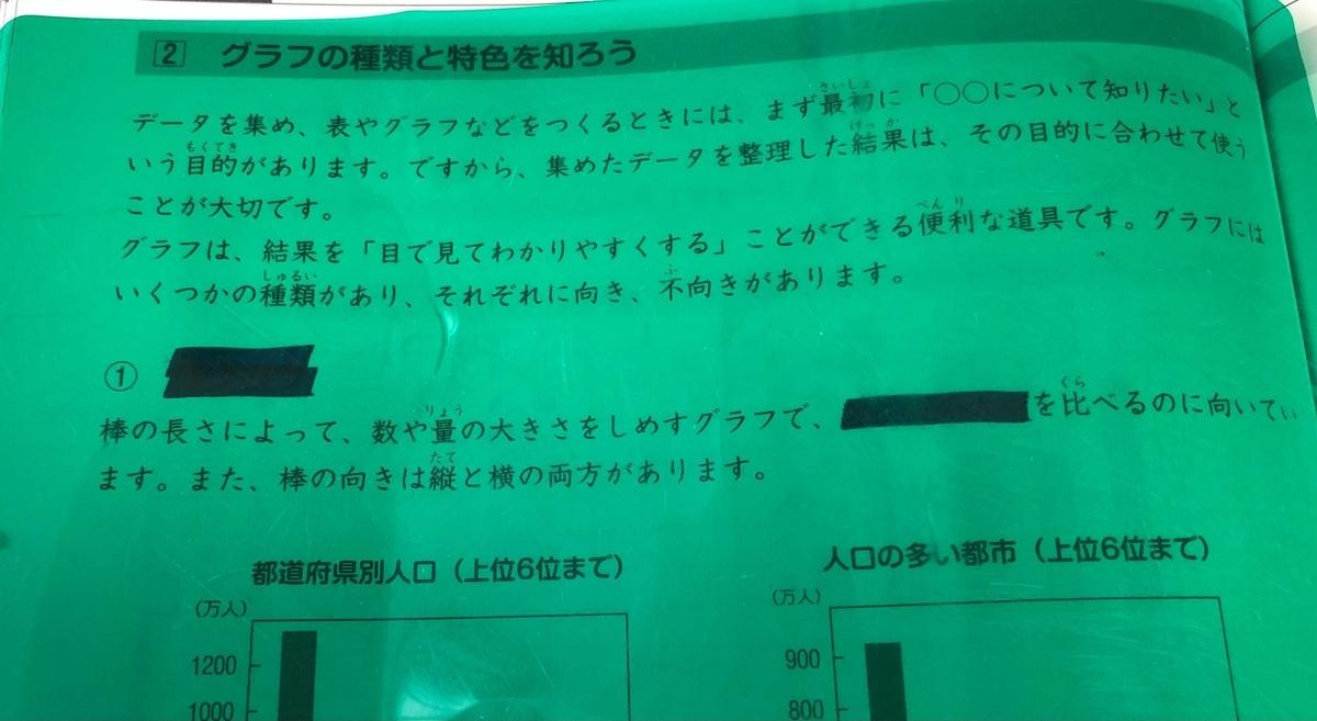 f:id:sakurako-tulipko:20210212104517j:plain