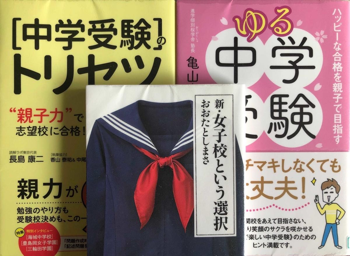 f:id:sakurako-tulipko:20210507094623j:plain