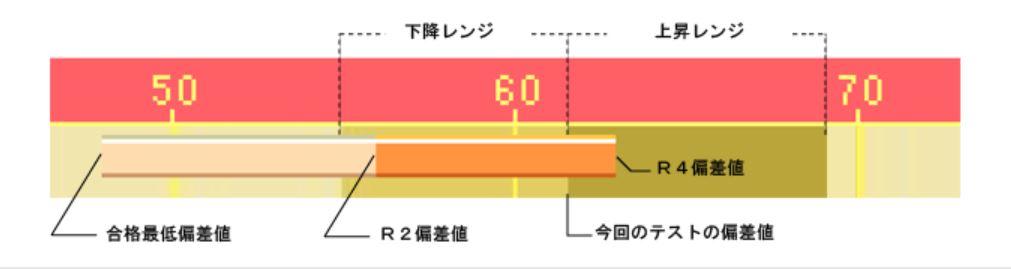 f:id:sakurako-tulipko:20210628163208j:plain
