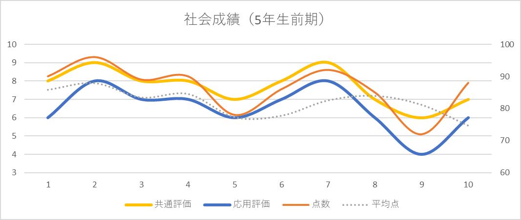 f:id:sakurako-tulipko:20210721115607p:plain