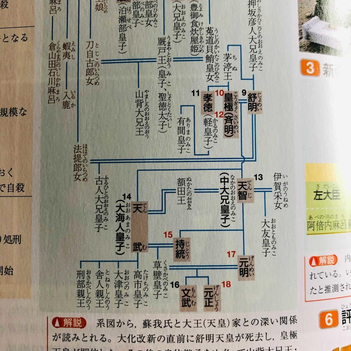 f:id:sakurako-tulipko:20210917094113j:plain