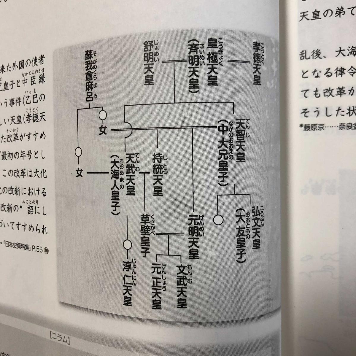 f:id:sakurako-tulipko:20210917094136j:plain