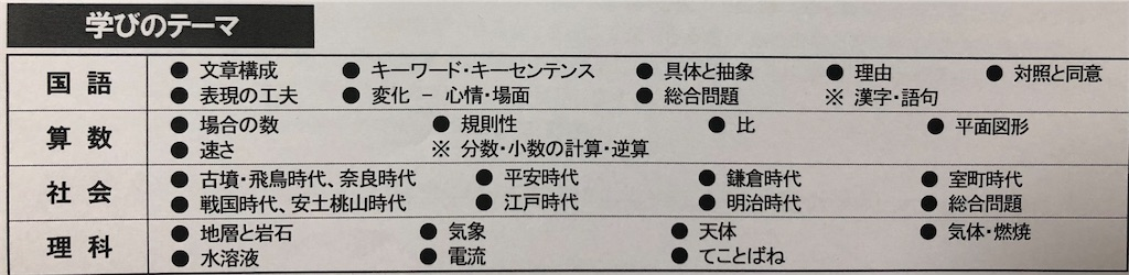 f:id:sakurako-tulipko:20210925120037j:plain