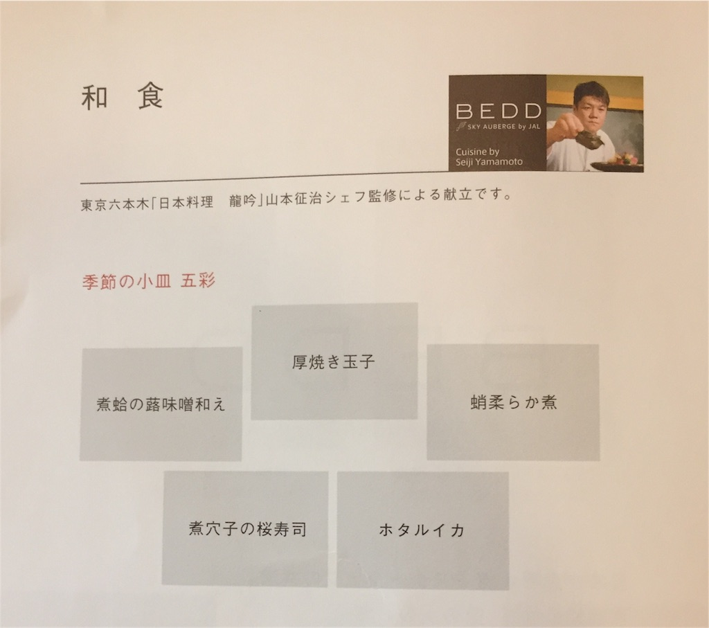 f:id:sakurako-up-up:20170429142620j:image