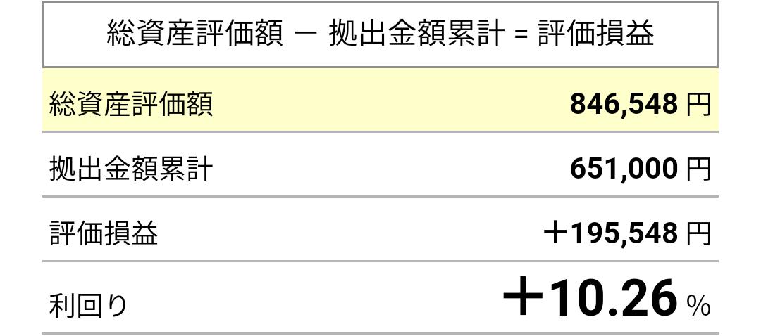 f:id:sakurakokun:20210209164718p:plain