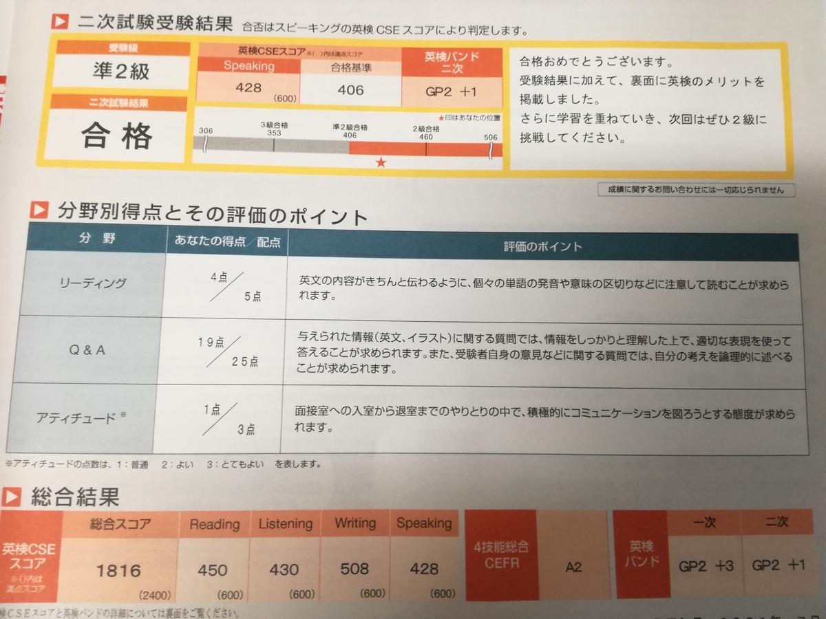 f:id:sakurakokun:20210718163037j:plain
