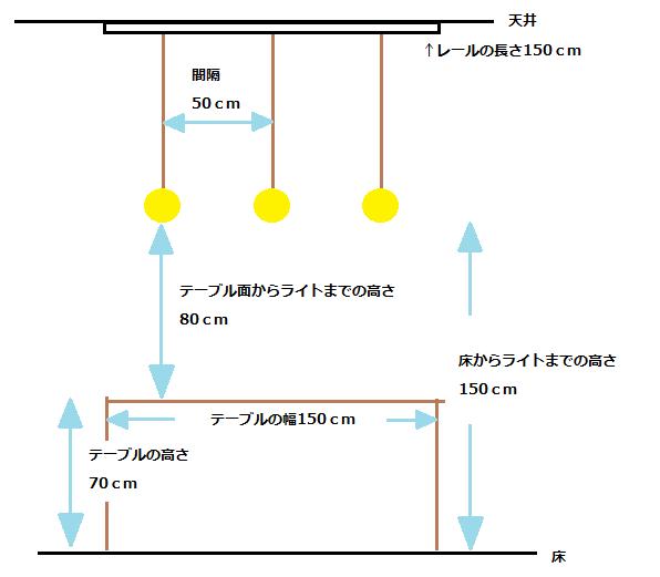ダイニングのペンダントライト高さ間隔灯数の図