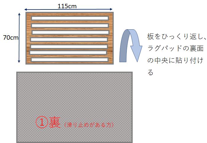 f:id:sakurakoman:20210630111030p:plain