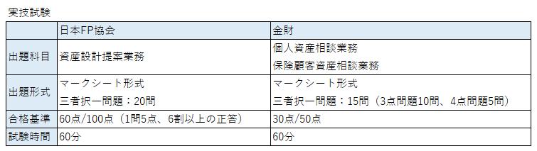 f:id:sakurakoman:20210916174542p:plain