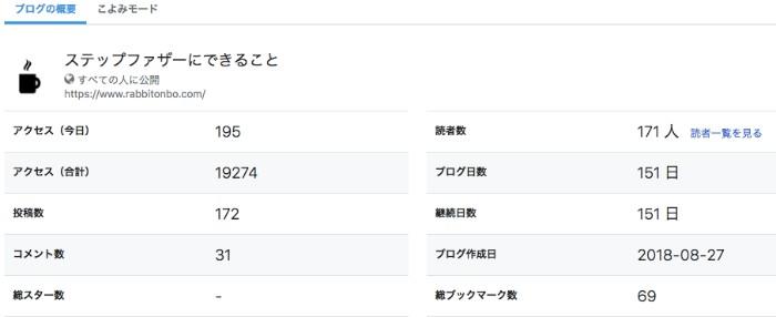 f:id:sakuramikoro:20190126212459j:plain