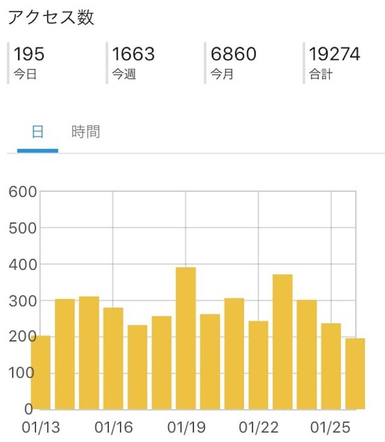 f:id:sakuramikoro:20190310000718j:plain