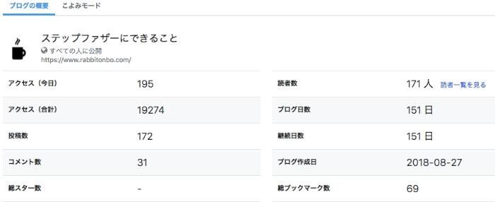 f:id:sakuramikoro:20190310000723j:plain