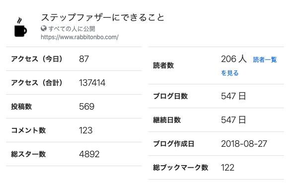 f:id:sakuramikoro:20200227155839p:plain