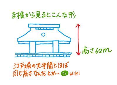f:id:sakuramiyuki:20160416232153j:plain