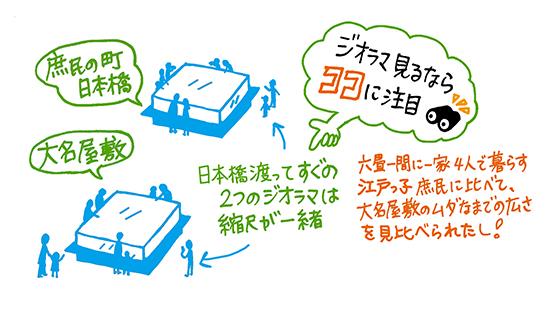 f:id:sakuramiyuki:20160416232155j:plain