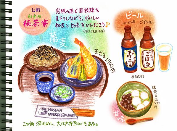 f:id:sakuramiyuki:20160416232206j:plain