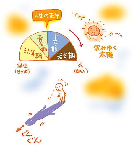 f:id:sakuramiyuki:20170609115004j:plain