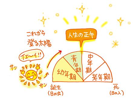 f:id:sakuramiyuki:20170621220038j:plain