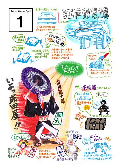 f:id:sakuramiyuki:20170621221026j:plain