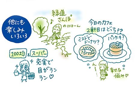 f:id:sakuramiyuki:20171013190521j:plain