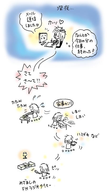 f:id:sakuramiyuki:20171111120412j:plain