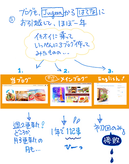 f:id:sakuramiyuki:20171214193458j:plain