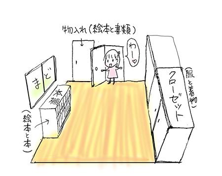 f:id:sakuramiyuki:20180513202242j:plain
