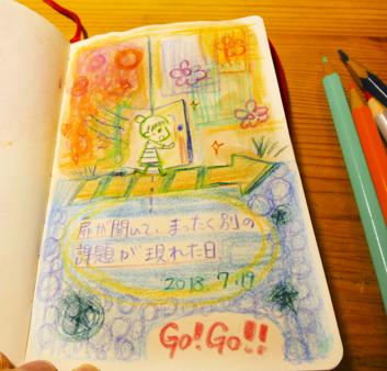 f:id:sakuramiyuki:20180720225445j:plain