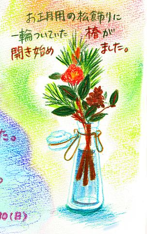 f:id:sakuramiyuki:20181231001558j:plain