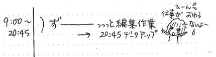 f:id:sakuramiyuki:20200403220453j:plain