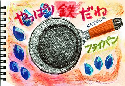 f:id:sakuramiyuki:20200414170201j:plain