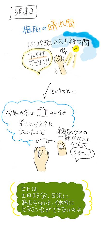 f:id:sakuramiyuki:20200630184102j:plain