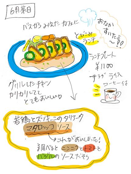 f:id:sakuramiyuki:20200630201650j:plain