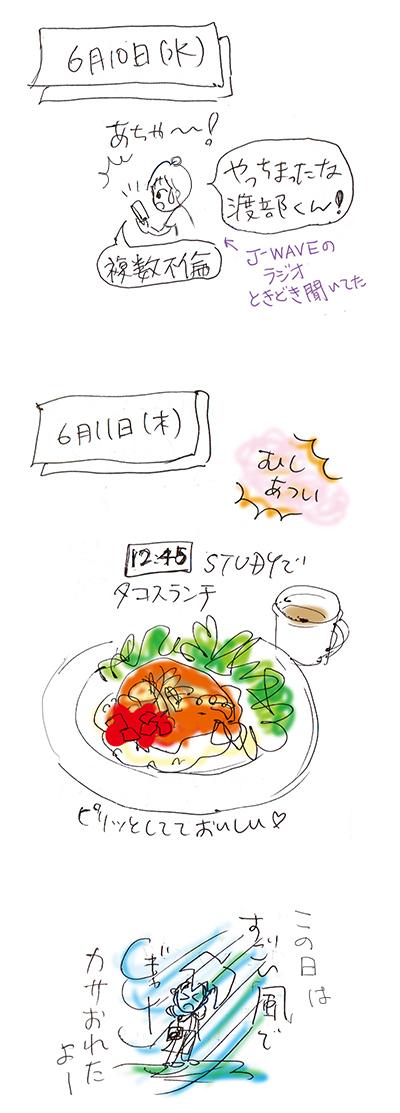 f:id:sakuramiyuki:20200630220901j:plain
