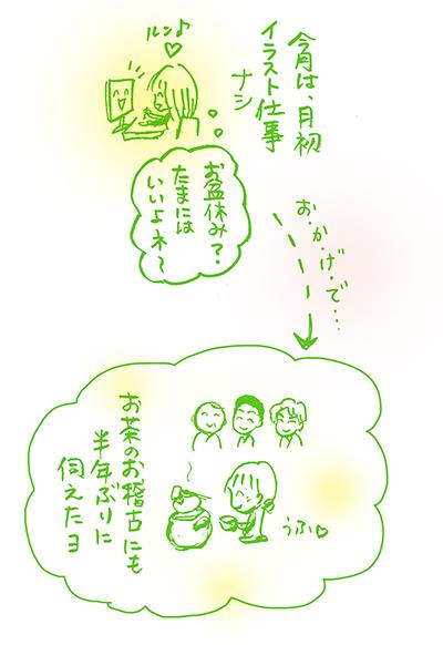f:id:sakuramiyuki:20200729214607j:plain