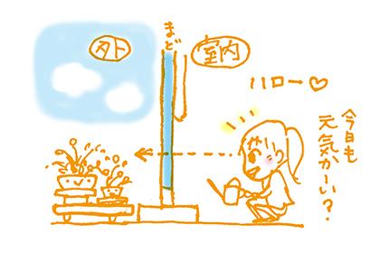 f:id:sakuramiyuki:20201231232008j:plain