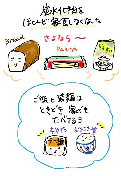 f:id:sakuramiyuki:20210102192039j:plain