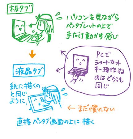 f:id:sakuramiyuki:20210409224437j:plain