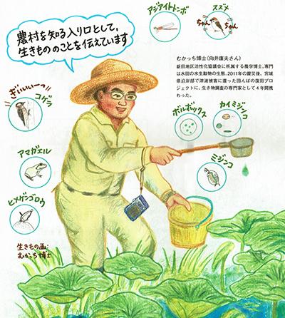 f:id:sakuramiyuki:20210511193314j:plain