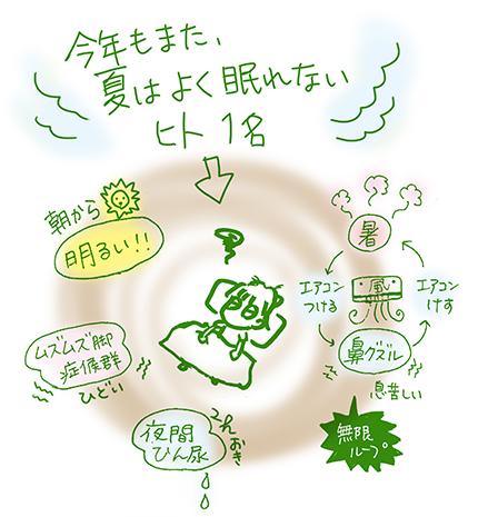 f:id:sakuramiyuki:20210708230428j:plain