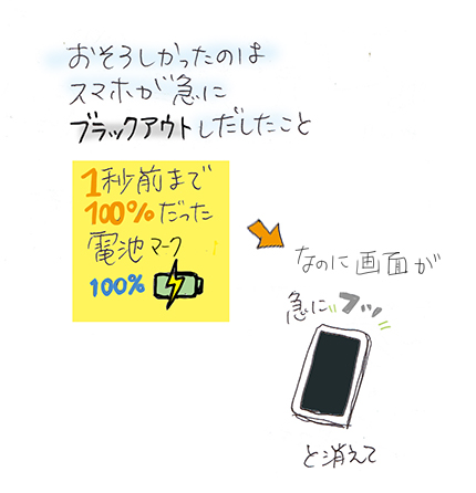 f:id:sakuramiyuki:20210820204436j:plain