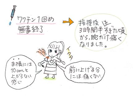 f:id:sakuramiyuki:20210821231712j:plain