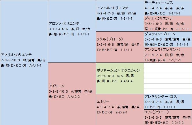 f:id:sakuramochi-kanari:20101003173448j:image:w400