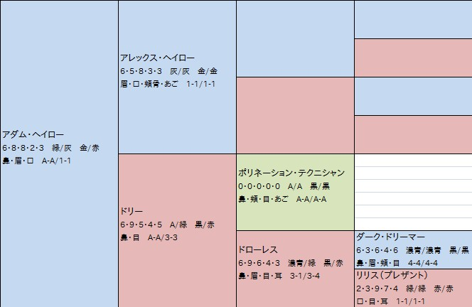 f:id:sakuramochi-kanari:20101004143738j:image:w400